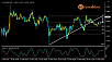 Daily Market Analysis by ForexMart-eurusd26.png