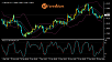 Daily Market Analysis by ForexMart-gbpusd02.png