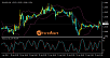Daily Market Analysis by ForexMart-eurusd16.png