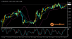 Daily Market Analysis by ForexMart-gbpusd06.png