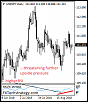 Daily Technical Strategy On Forex & Commodities-usdjpydaily.png