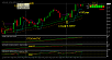 Egwig's Strategy-10062010-audusd-100.png