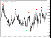 Reversal Diamond Indicator (Approved by MQL5)-cadjpym5.png