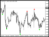 Reversal Diamond Indicator (Approved by MQL5)-euraudh1.png