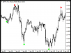 Reversal Diamond Indicator (Approved by MQL5)-gbpjpym15.png