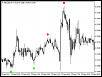 Reversal Diamond Indicator (Approved by MQL5)-nzdusdm5.png
