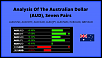 Analysis Of The Australian Dollar (AUD), 7 Pairs-analysis-australian-dollar-aud-pairs.png