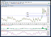Turbopro's Journal-euraud-weekly-may042009.png