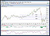 Turbopro's Journal-audusd-weekly-may042009.png